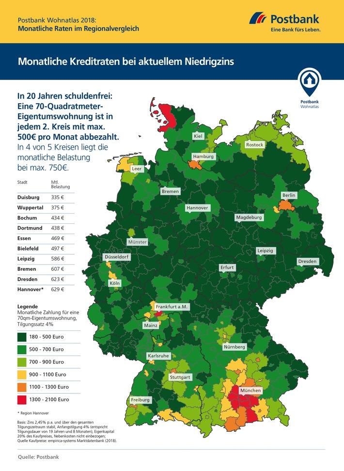 Postbank Wohnatlas 2018 - Monatliche Raten im Regionalvergleich - Finanzierungskosten inkl. Tilgung und Zinsen je Kreis.